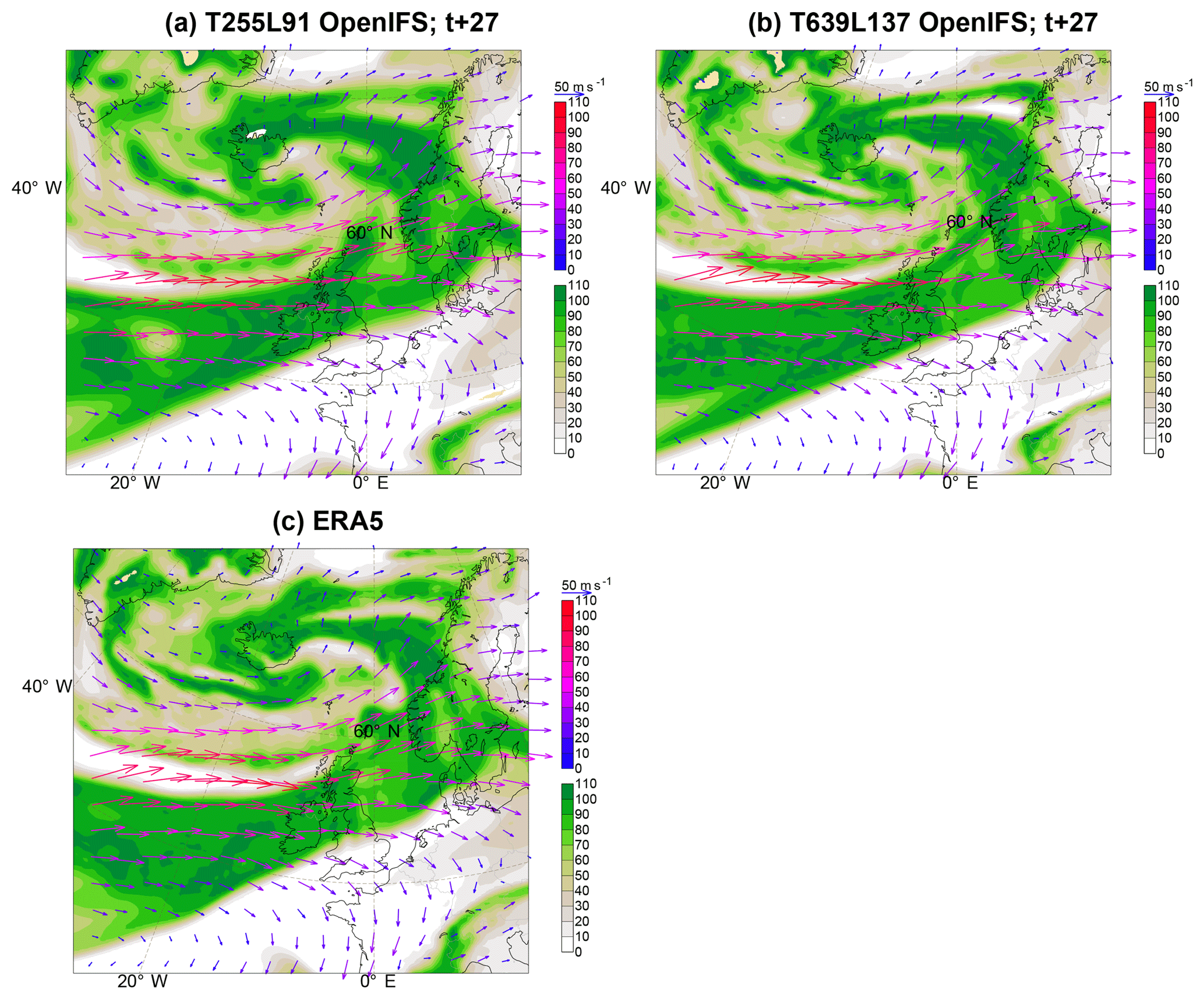 ASR - Using the ECMWF OpenIFS model and state-of-the-art training